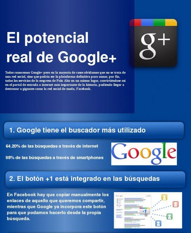 infografia-google1